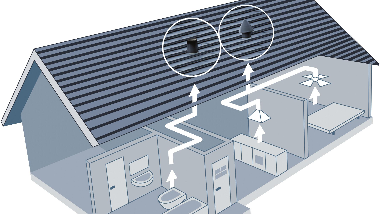 Komínky pro odvětrání sanitárního zařízení a větrací komínky CREATON