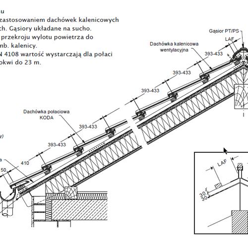 Technický výkres - Průřez střechy